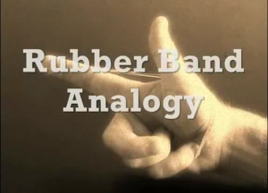 Bashar's Rubber Band Analogy